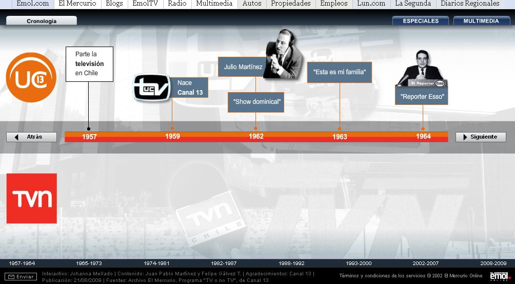 Figura 3: captura de pantalla de la infografía del cibermedio chileno Emol  sobre la cronología el Canal 13 / Fuente: emol.com